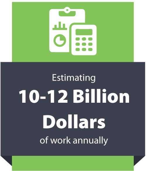annually estimating 10-12 billion dollars of work